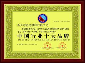 中国行业十大品牌